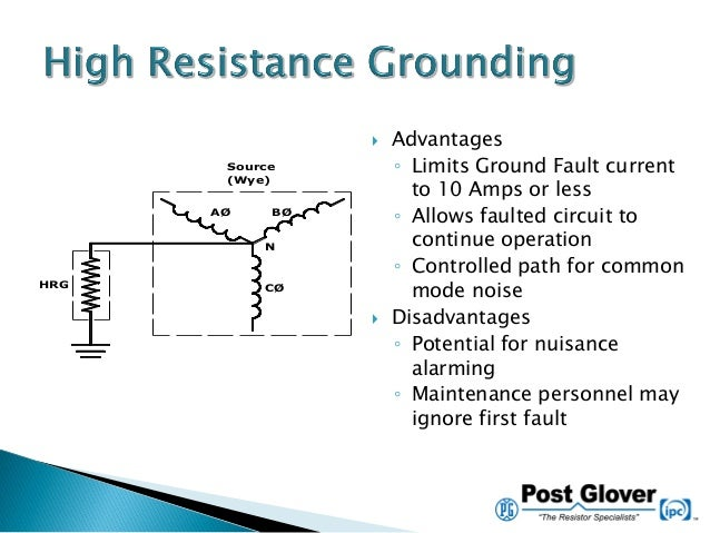 high resistance ground wiring diagram getting ready with wiring  high resistance ground wiring diagram #13