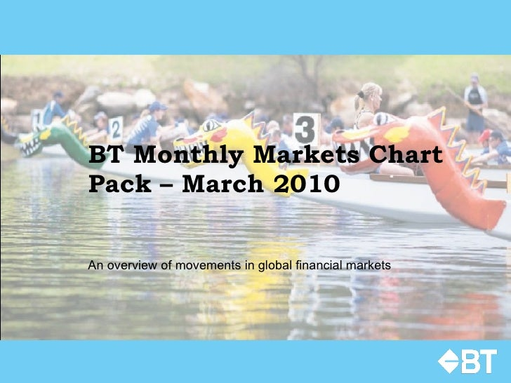 BT Monthly Markets Chart Pack – March 2010 An overview of movements in global financial markets