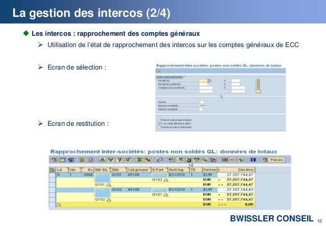 integration ecc bw bo