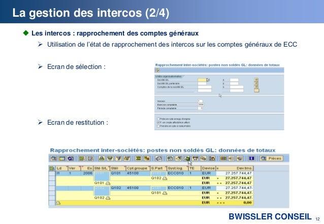 integration ecc bw bo
