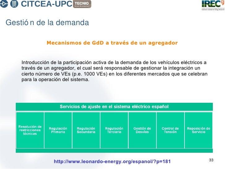 gestion de la demanda energetically will i meet