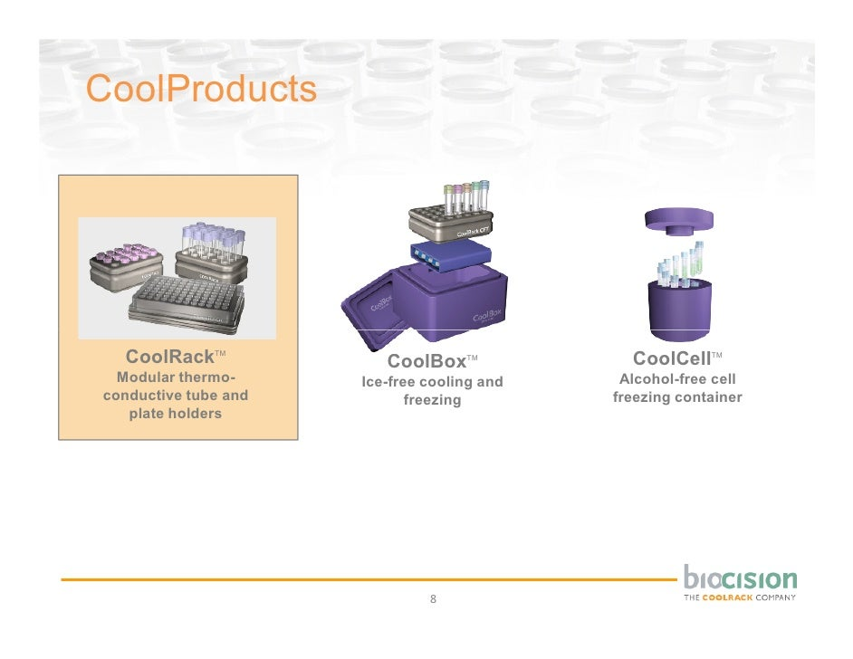 20100426 Bio Cision Product Overview(3)