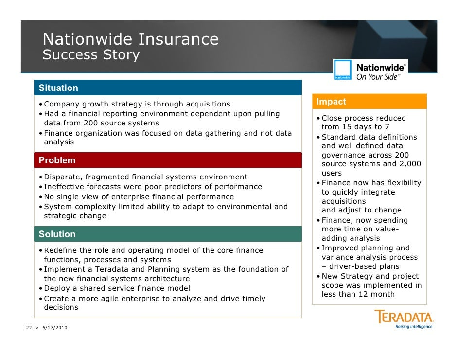 Nationwide Insurance Building An Effective Finance Control And Fast
