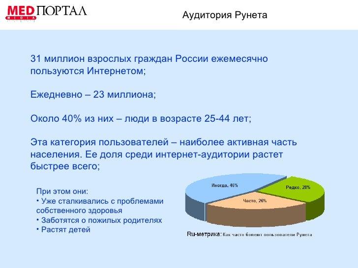 Аудитория Рунета 31 миллион взрослых граждан России ежемесячно пользуются Интернетом; Ежедневно – 23 миллиона; Около 40% и...