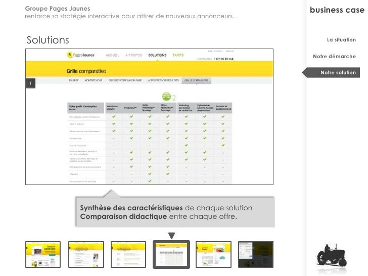 business plan pages jaunes
