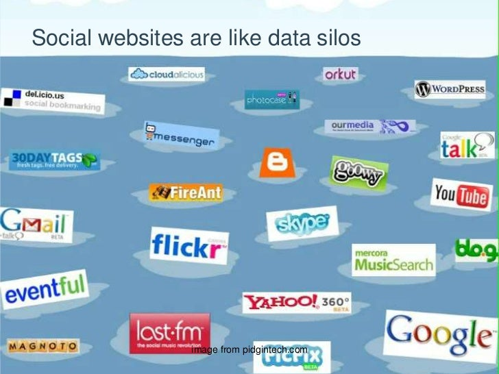 Social websites are like data silos<br />image from pidgintech.com<br />