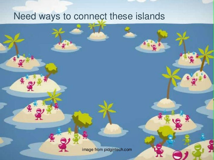 Need ways to connect these islands<br />image from pidgintech.com<br />