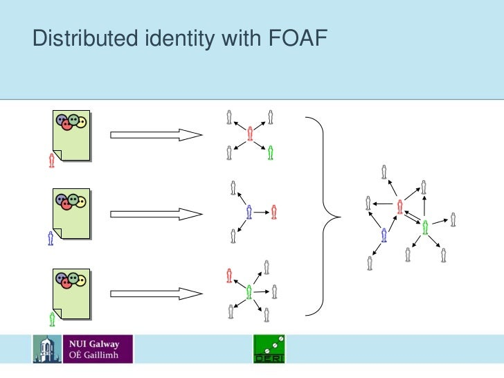 Distributed identity with FOAF<br />