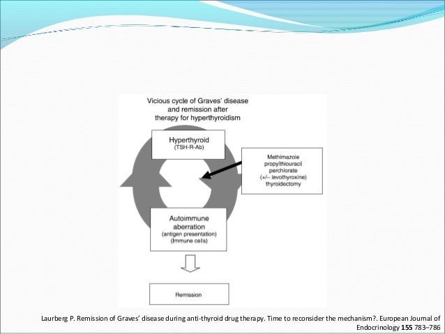 american thyroid association guidelines for detection of thyroid dysfunction