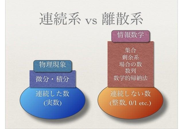 連続系 vs 離散系 連続した数 (実数) 連続しない数 (整数, 0/1 etc.) 微分・積分 集合 剰余系 場合の数 数列 数学的帰納法 物理現象 情報数学