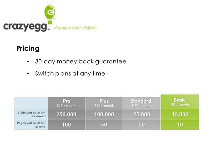 Pricing<br /><ul><li>30-day money back guarantee