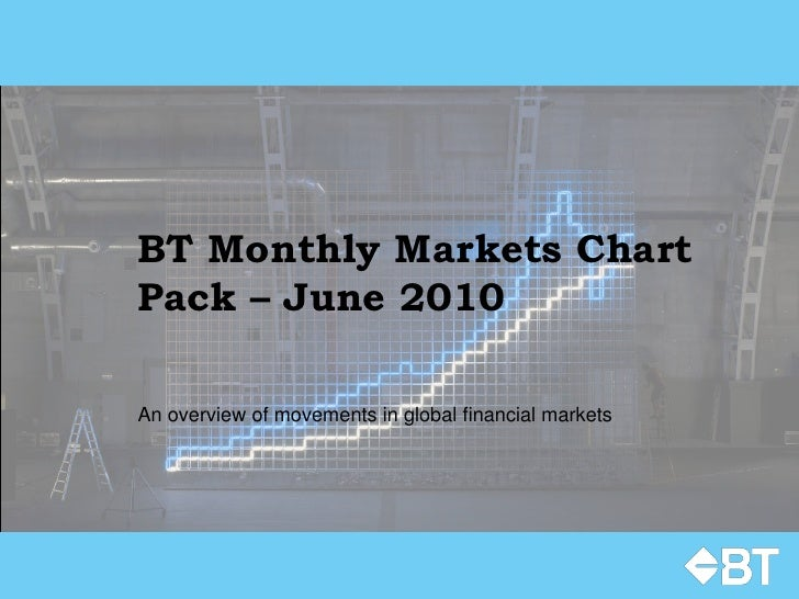 BT Monthly Markets Chart Pack – June 2010  An overview of movements in global financial markets