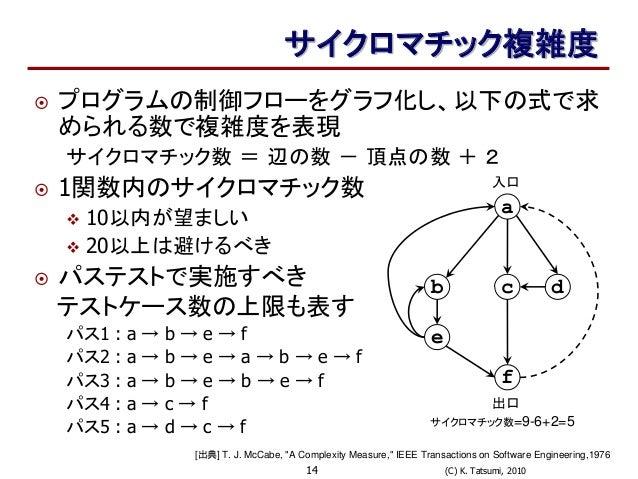 的 複雑 度 循環