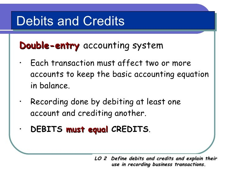 double entry system of accounting originated in With a double entry accounting system each financial event (eg, cash inflow from a sale) brings 2 impacts: (1) a credit in one account and (2) an equal, offsetting debit in another.