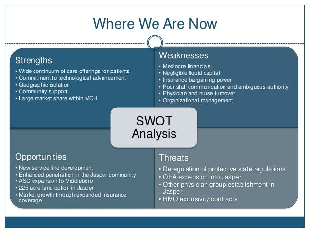 Swot analysis child care