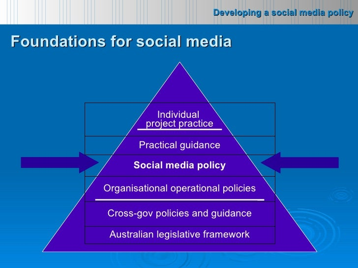 organisational policies guidelines and procedures examples