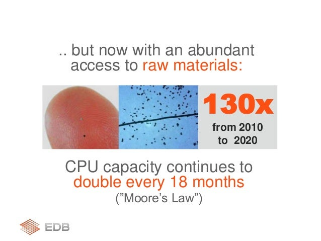 ".. but now with an abundant access to raw materials: CPU capacity continues to double every 18 months (""Moore's Law"") 130x..."