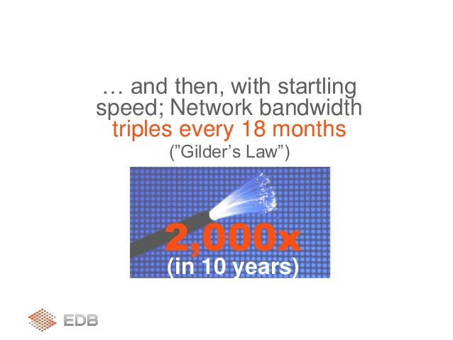 """2,000x (in 10 years) … and then, with startling speed; Network bandwidth triples every 18 months (""""Gilder's Law"""")"""