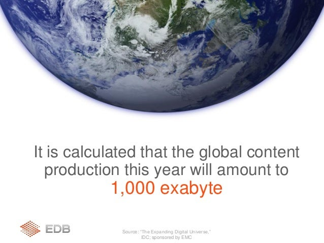 """It is calculated that the global content production this year will amount to 1,000 exabyte Source: """"The Expanding Digital ..."""