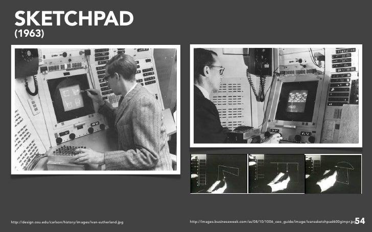 SKETCHPAD (1963) http://design osu edu/carlson/history