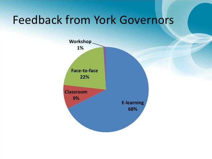 Feedback from York Governors<br />