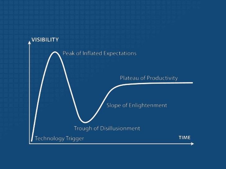 2010 09 23 lean startup for true ventures Slide 3