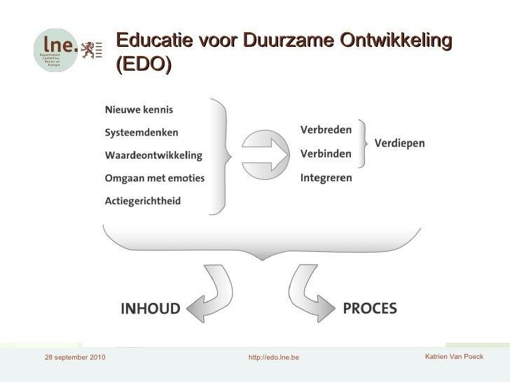 Educatie voor Duurzame Ontwikkeling (EDO)