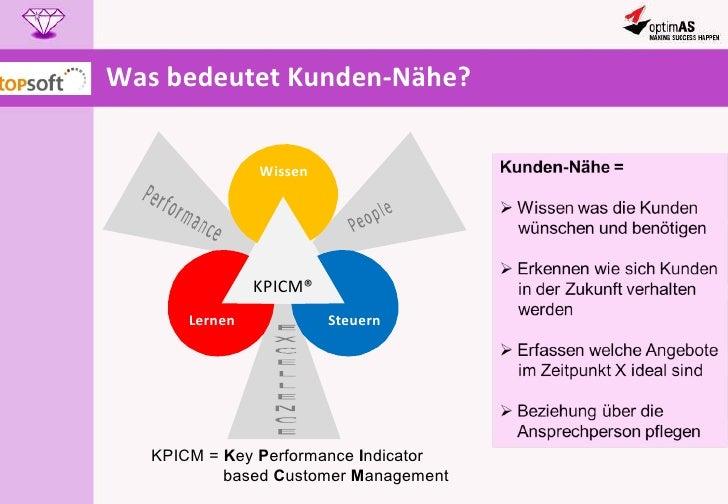 Was bedeutet Kunden-Nähe? KPICM =  K ey  P erformance  I ndicator   based  C ustomer  M anagement