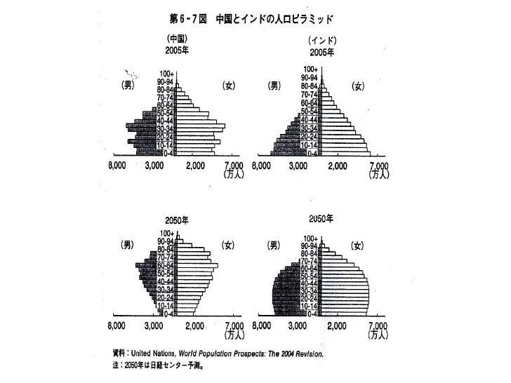 Megacities in 2009Tokyo, Japan            33,800,000Seoul, South Korea      23,900,000Mexico City, Mexico     22,900,000De...