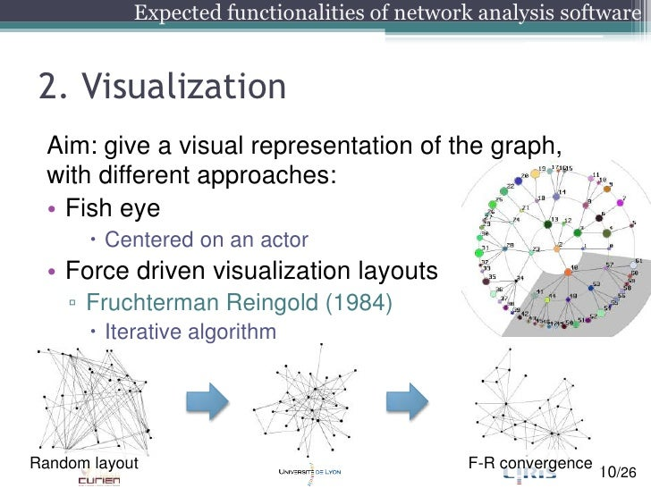 Aim: give a visualrepresentation of the graph, withdifferentapproaches:<br />Fish eye<br />Centered on an actor<br />Force...
