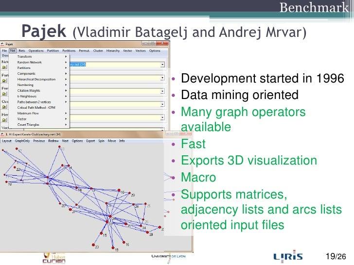 Pajek(Vladimir Batagelj and AndrejMrvar)<br />Developmentstarted in 1996<br />Data miningoriented<br />Many graph operator...