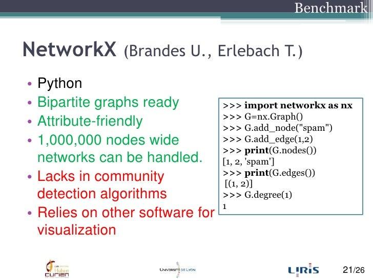 NetworkX(Brandes U., Erlebach T.)<br />Python<br />Bipartite graphs ready<br />Attribute-friendly<br />1,000,000 nodeswide...