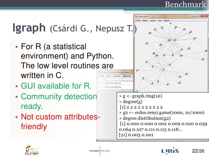 Igraph(Csárdi G., Nepusz T.)<br />For R (a statisticalenvironment) and Python. The lowlevel routines are written in C.<br ...