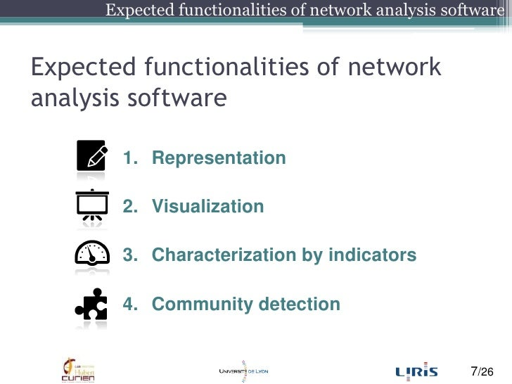 Expected functionalities of network analysis software<br />Representation<br />Visualization<br />Characterization by indi...