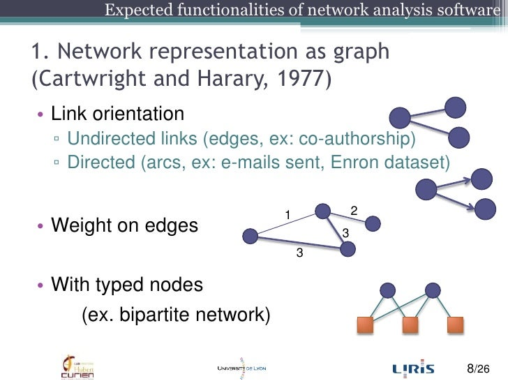 1. Network representation as graph(Cartwright and Harary, 1977)<br />Link orientation <br />Undirected links (edges, ex: c...