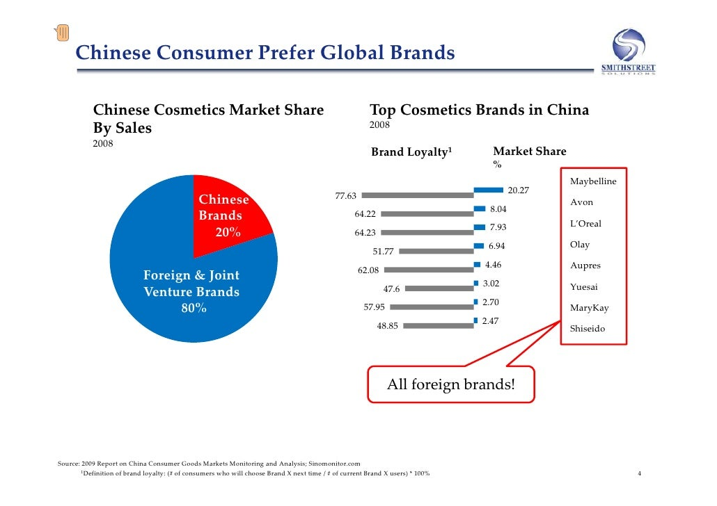 l oreal market structure Ponds (unilever), essance (lg), mbl (l'oréal) and lots of korean and  porter  as the five forces that shape competitive industry structure (eskildson 2010.