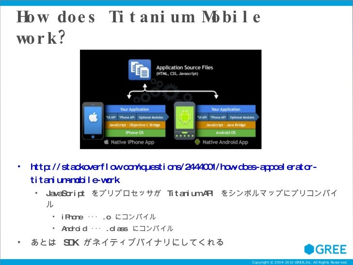 How does Titanium Mobile work? <ul><li>http://stackoverflow.com/questions/2444001/how-does-appcelerator-titanium-mobile-wo...