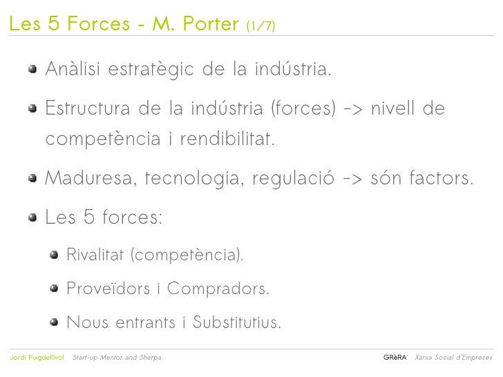 Les 5 Forces – M. Porter                          (1/7)           Anàlisi estratègic de la indústria.           Estructura...