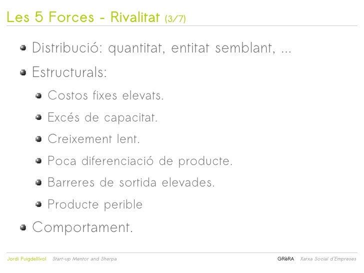 Les 5 Forces – Rivalitat                          (3/7)           Distribució: quantitat, entitat semblant, ...           ...