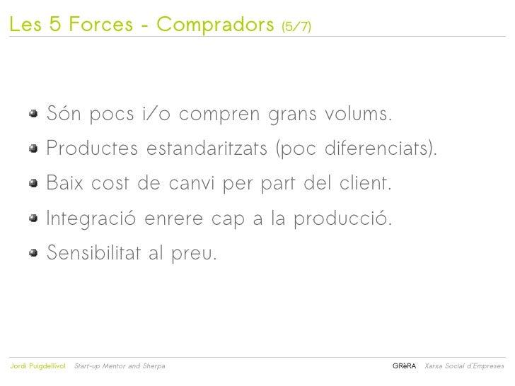 Les 5 Forces – Compradors                             (5/7)           Són pocs i/o compren grans volums.           Product...