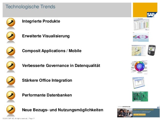 © 2010 SAP AG. All rights reserved. / Page 11 Technologische Trends Integrierte Produkte Erweiterte Visualisierung Composi...