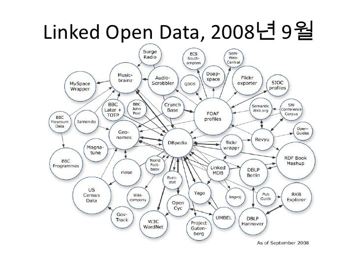 20101117 1-정보활용워크숍-정상원