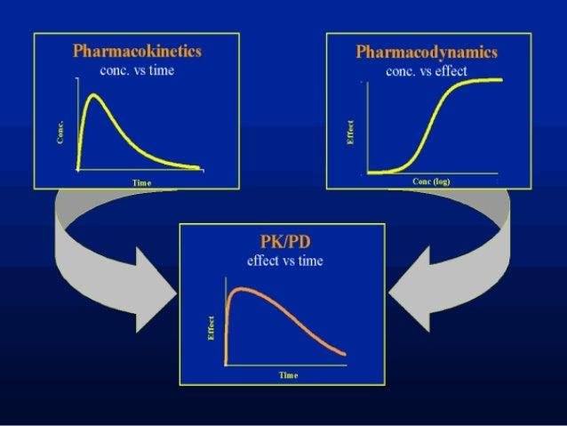 Dumontier::BIOL4301:Personalized Medicine
