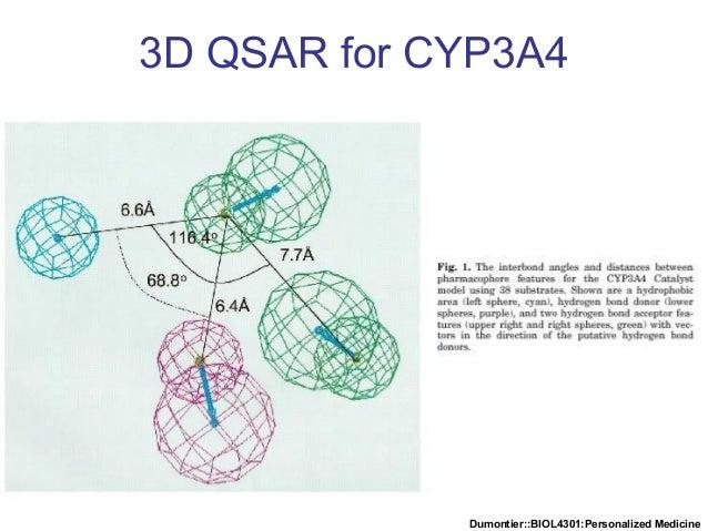 Dumontier::BIOL4301:Personalized Medicine 3D QSAR for CYP3A4