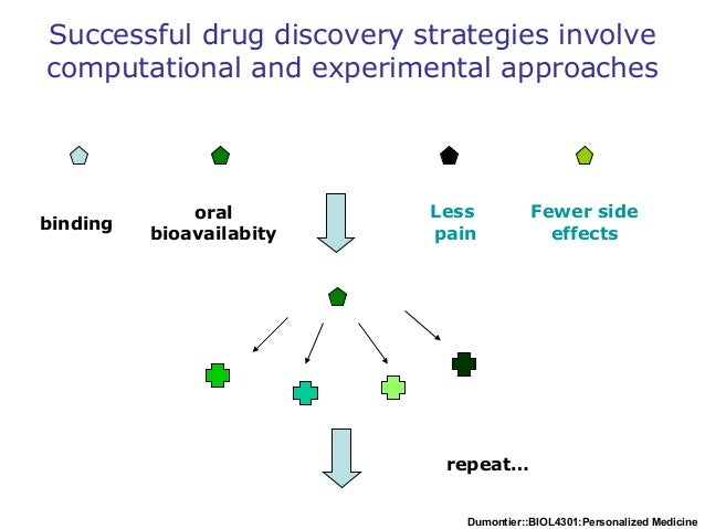 Dumontier::BIOL4301:Personalized Medicine Successful drug discovery strategies involve computational and experimental appr...