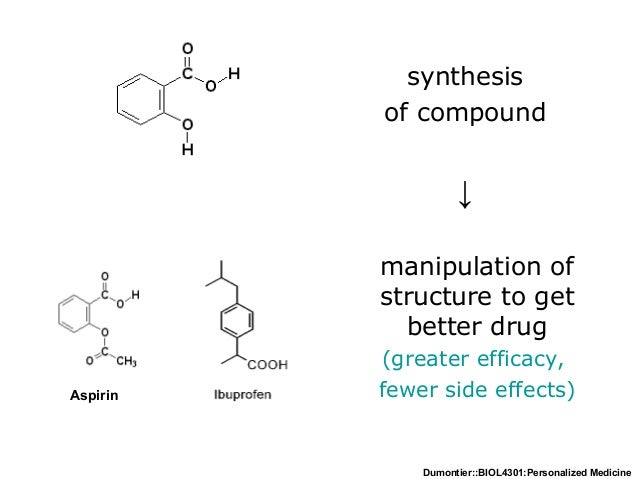 Dumontier::BIOL4301:Personalized Medicine synthesis of compound ↓ manipulation of structure to get better drug (greater ef...