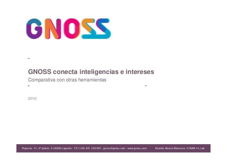 CONFIDENCIAL-NO COPIAR NI DISTRIBUIR    GNOSS conecta inteligencias e intereses    Comparativa con otras herramientas    2...