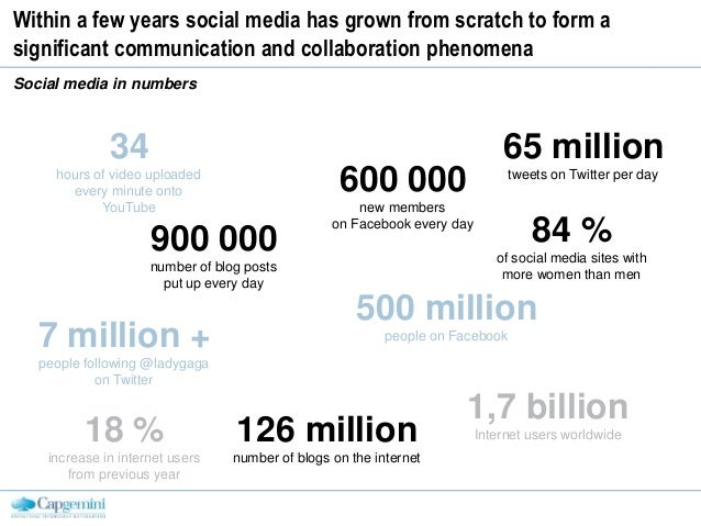 Within a few years social media has grown from scratch to form a significant communication and collaboration phenomena Soc...