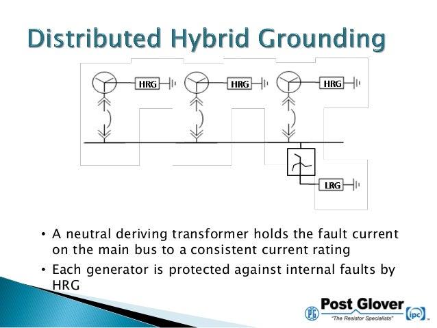 generator grounding rh slideshare net Residential Electrical Wiring Diagrams Light Switch Wiring Diagram