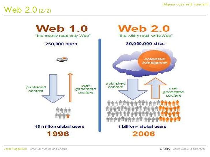 [Alguna cosa està canviant]Web 2.0 (2/2)                                                 Jordi Puigdellívol   Start-up M...